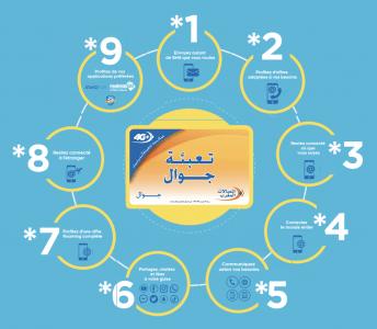 offres pass maroc telecom