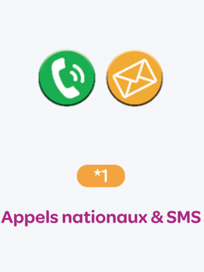 Recharge INWI (Pass *1) Appels nationaux & SMS