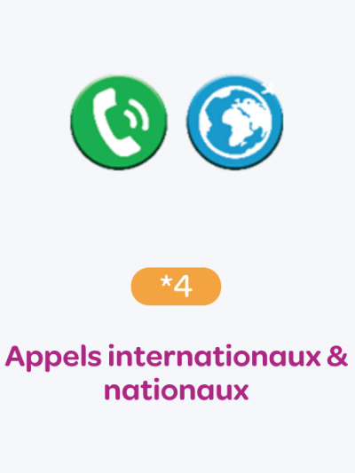 Recharge INWI (Pass *4) Appels internationaux & nationaux