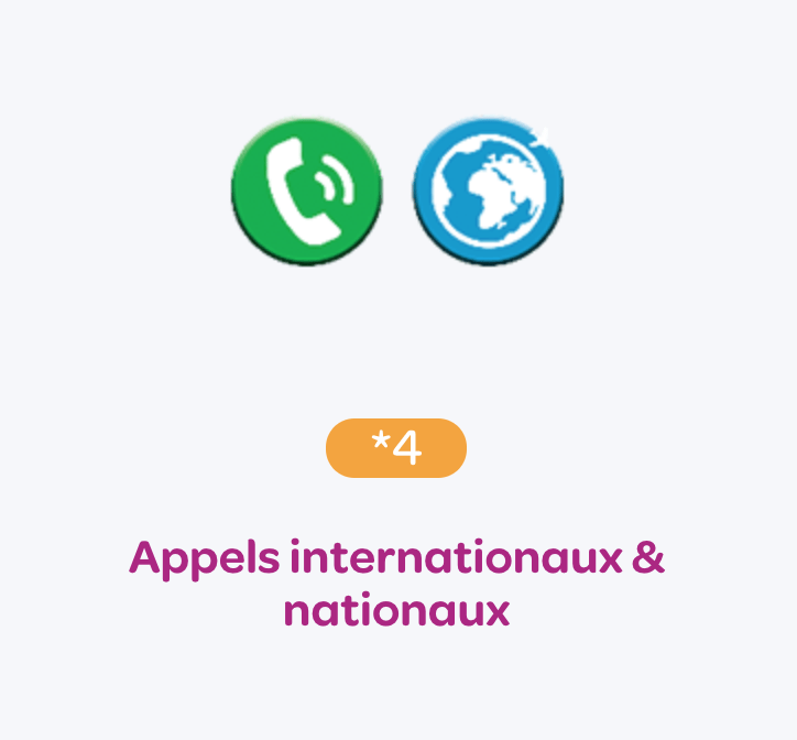 Recharge INWI (Pass *4) Appels internationaux & nationaux