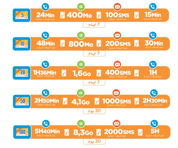 pass *5 maroc telecom